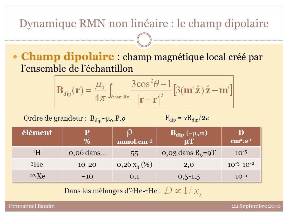 Dynamique RMN non linéaire : le champ dipolaire