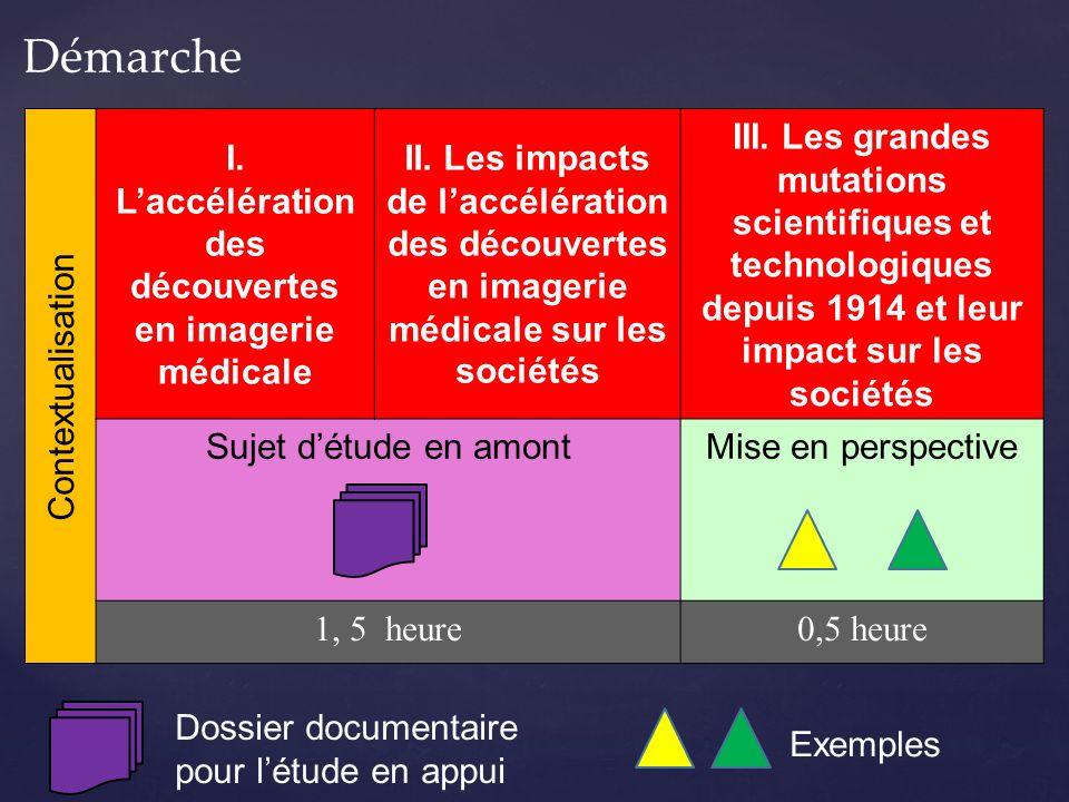 I. L'accélération des découvertes en imagerie médicale