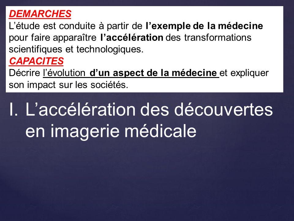 L'accélération des découvertes en imagerie médicale