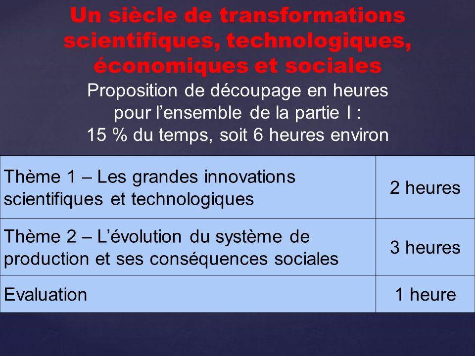 Un siècle de transformations scientifiques, technologiques, économiques et sociales