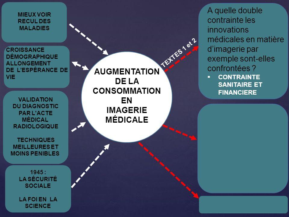 AUGMENTATION DE LA CONSOMMATION EN IMAGERIE MÉDICALE