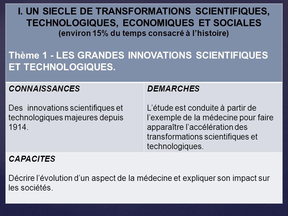Thème 1 - LES GRANDES INNOVATIONS SCIENTIFIQUES ET TECHNOLOGIQUES.