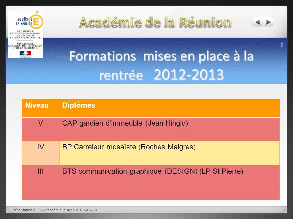 Formations mises en place à la rentrée 2012-2013