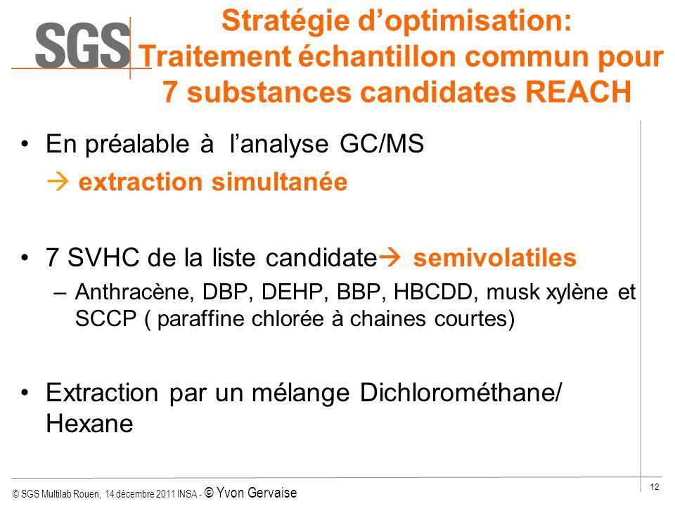 Stratégie d'optimisation: Traitement échantillon commun pour 7 substances candidates REACH