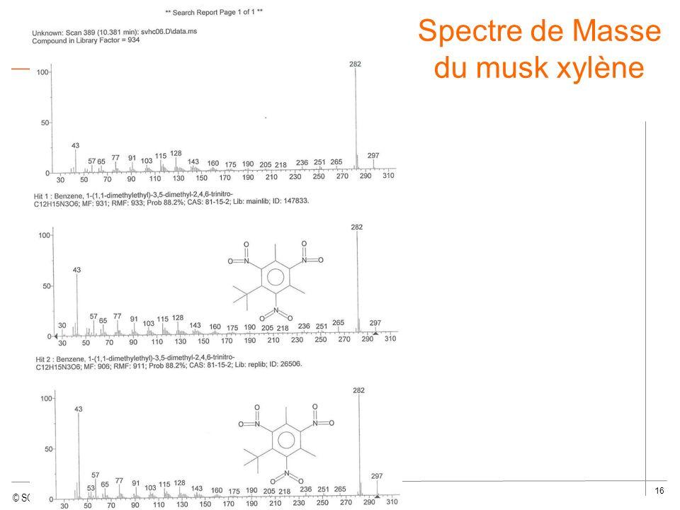 Spectre de Masse du musk xylène