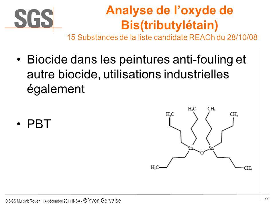Analyse de l'oxyde de Bis(tributylétain)
