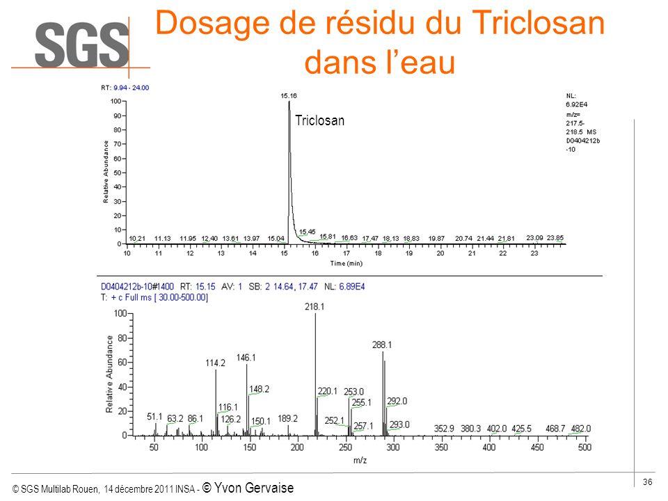 Dosage de résidu du Triclosan dans l'eau Influent et éffluent