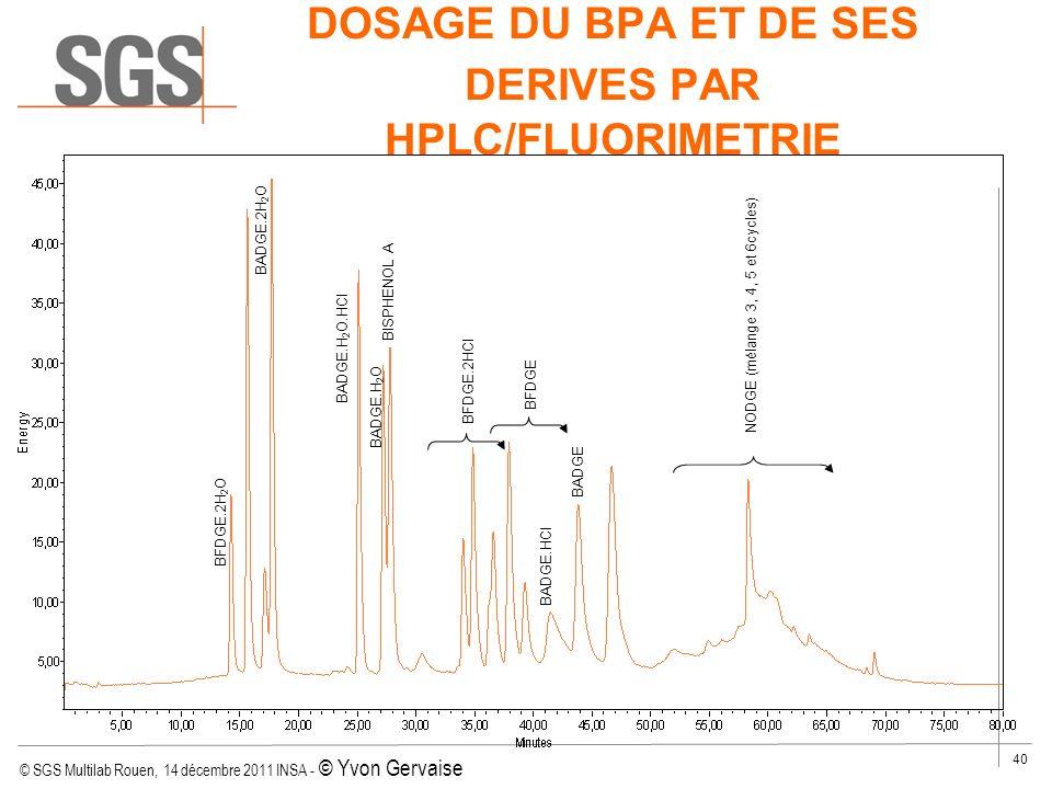DOSAGE DU BPA ET DE SES DERIVES PAR HPLC/FLUORIMETRIE
