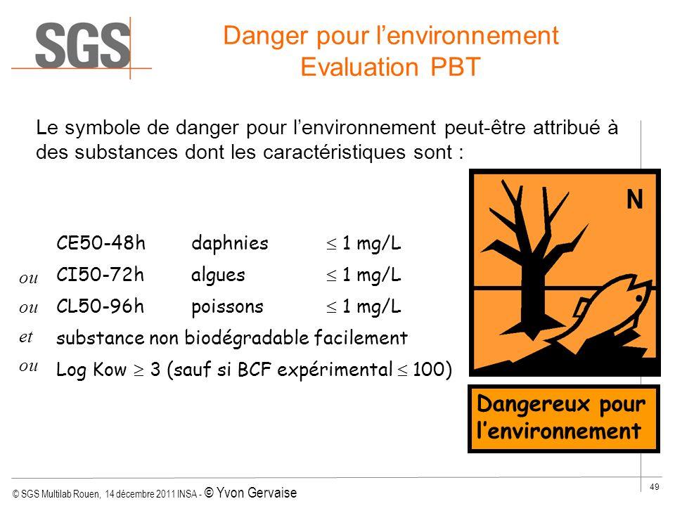Danger pour l'environnement Evaluation PBT