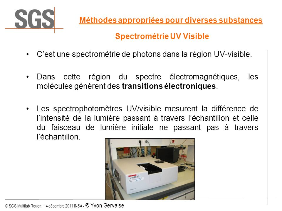 Spectrométrie UV Visible
