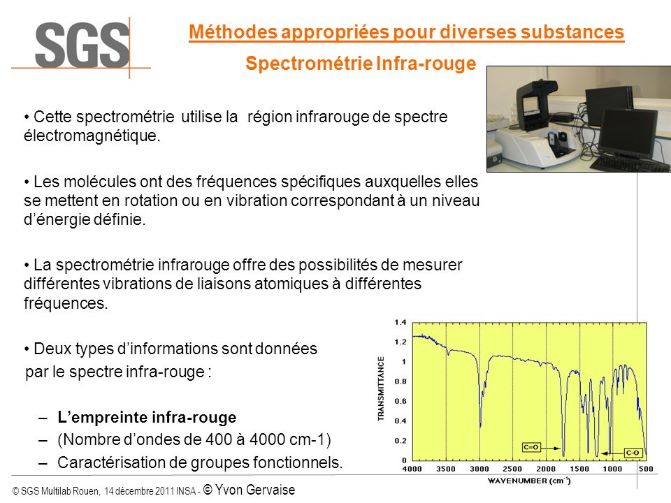 Spectrométrie Infra-rouge