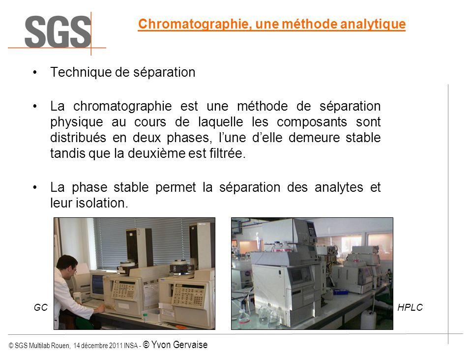 Chromatographie, une méthode analytique