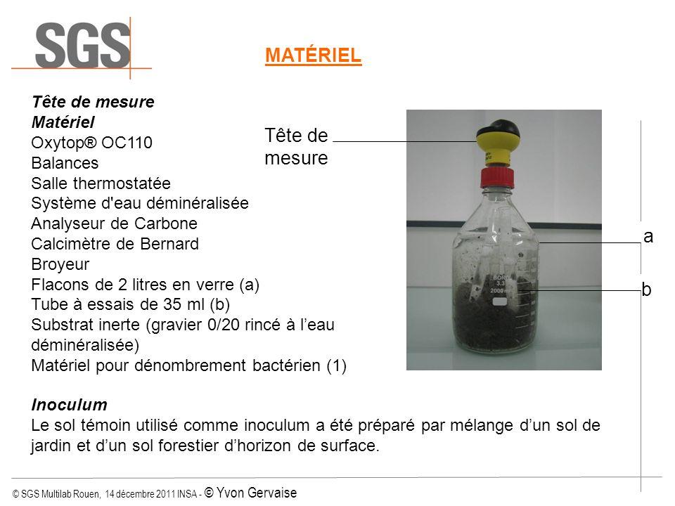 MATÉRIEL Tête de mesure a b Tête de mesure Matériel Oxytop® OC110