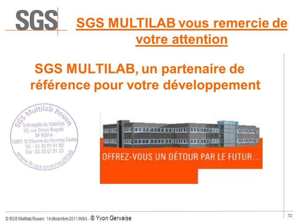 SGS MULTILAB, un partenaire de référence pour votre développement