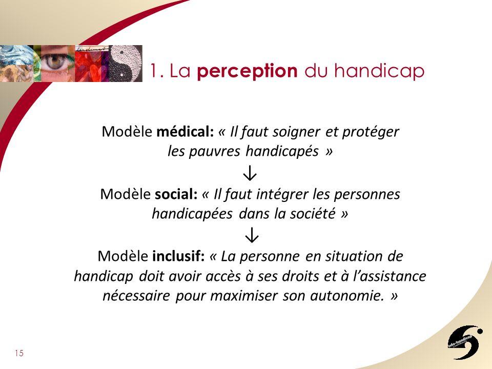 1. La perception du handicap