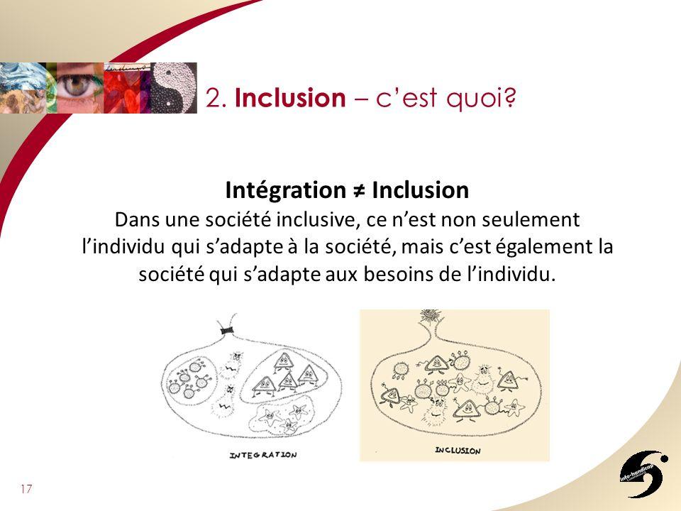 Intégration ≠ Inclusion
