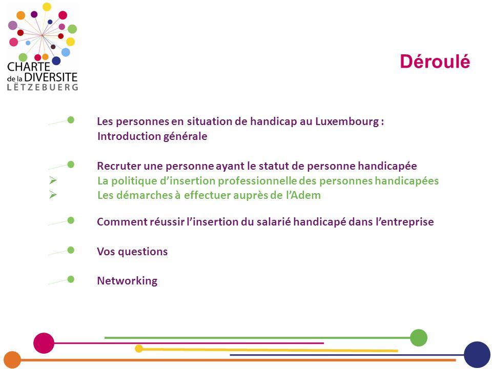 Déroulé Les personnes en situation de handicap au Luxembourg :