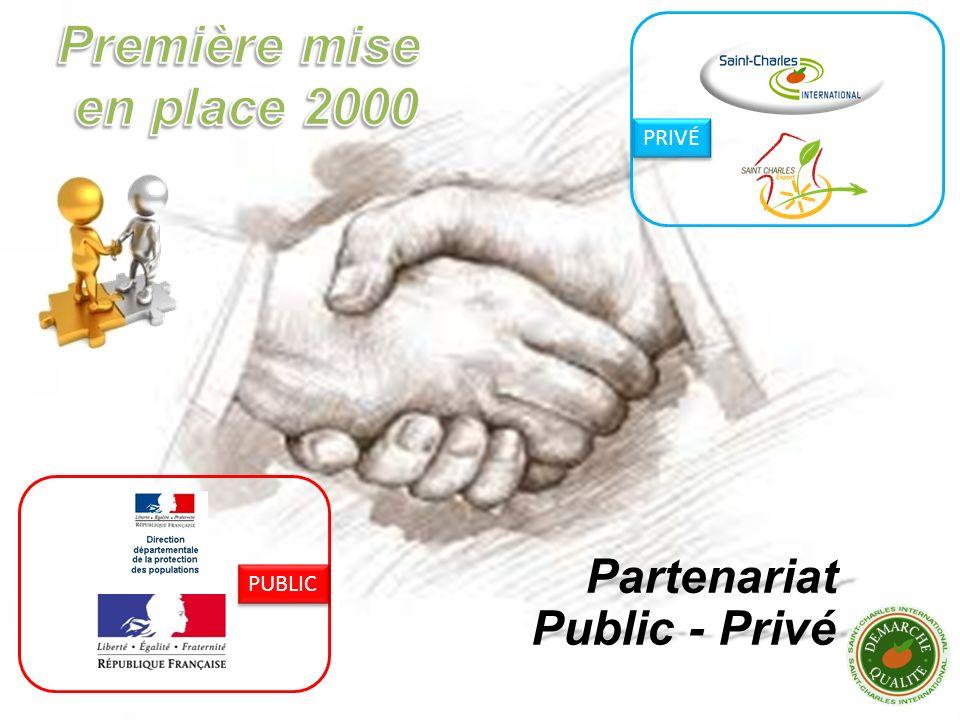 Première mise en place 2000 PRIVÉ Partenariat PUBLIC Public - Privé