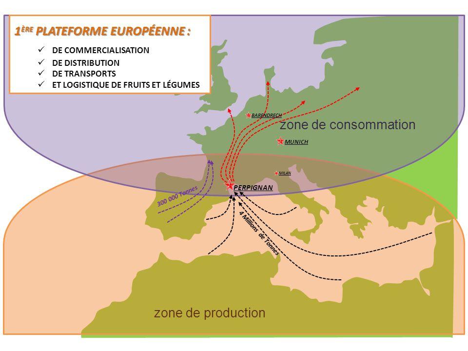 1ère plateforme européenne :