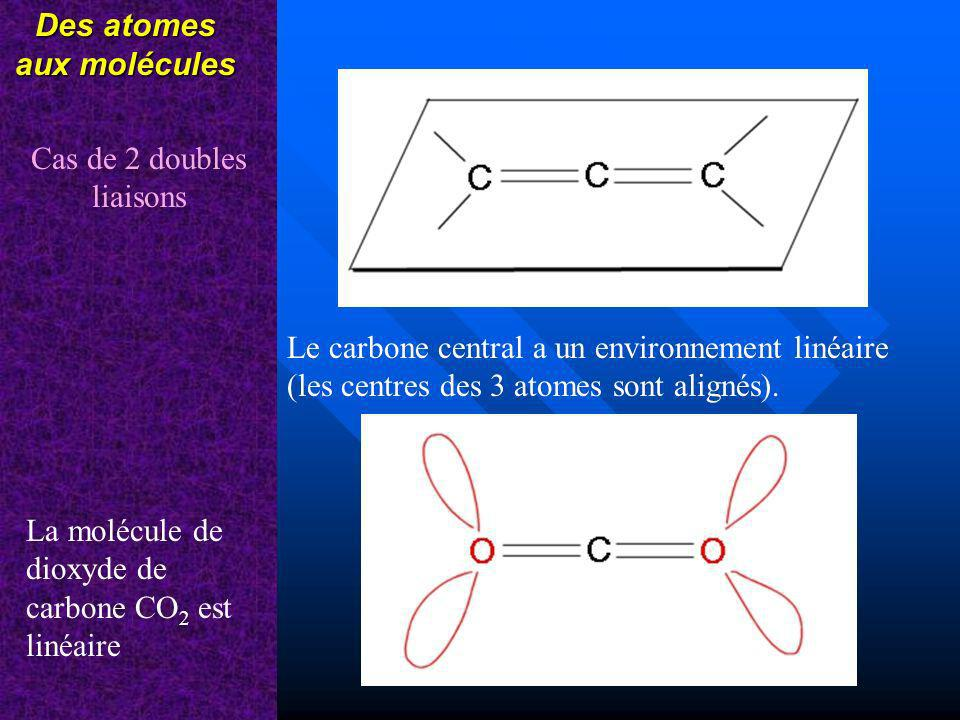 Des atomes aux molécules