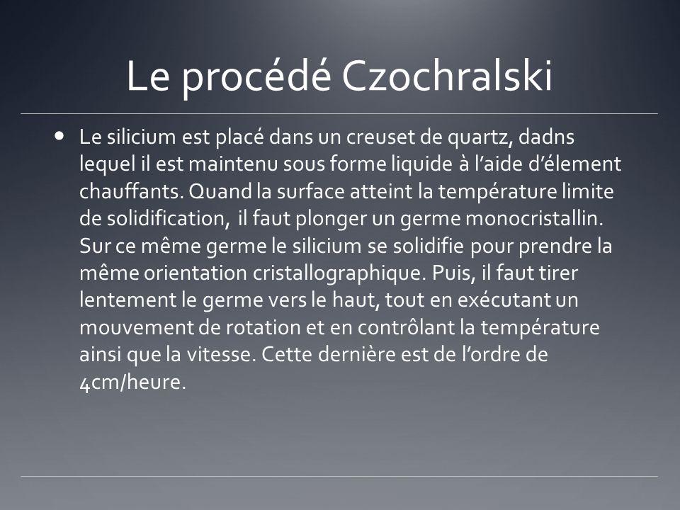 Le procédé Czochralski