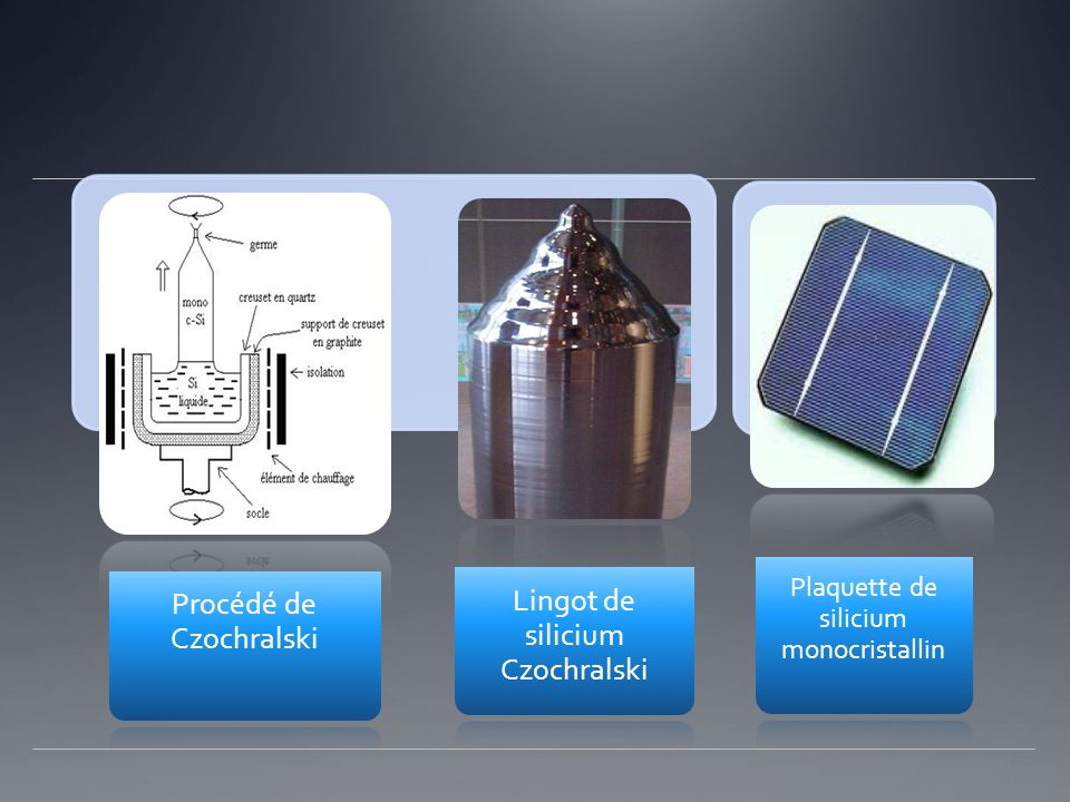 Procédé de Czochralski Lingot de silicium Czochralski