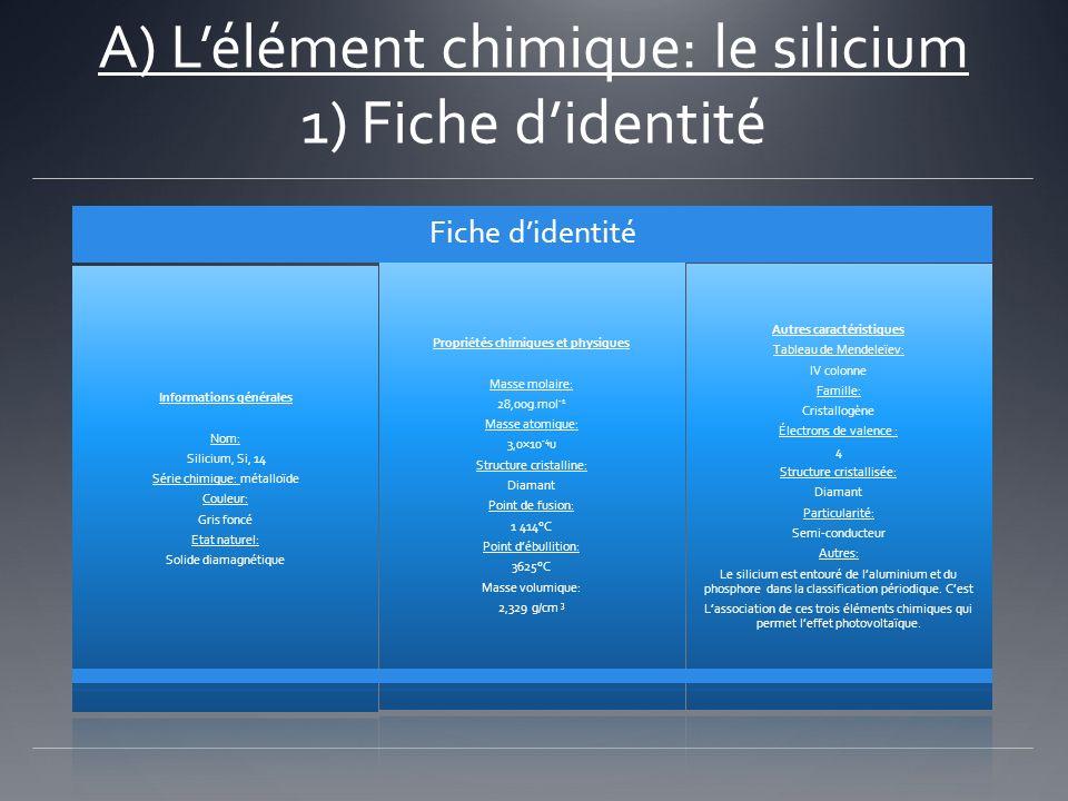 A) L'élément chimique: le silicium 1) Fiche d'identité
