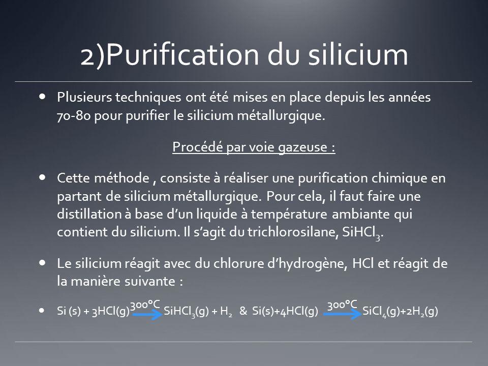 2)Purification du silicium