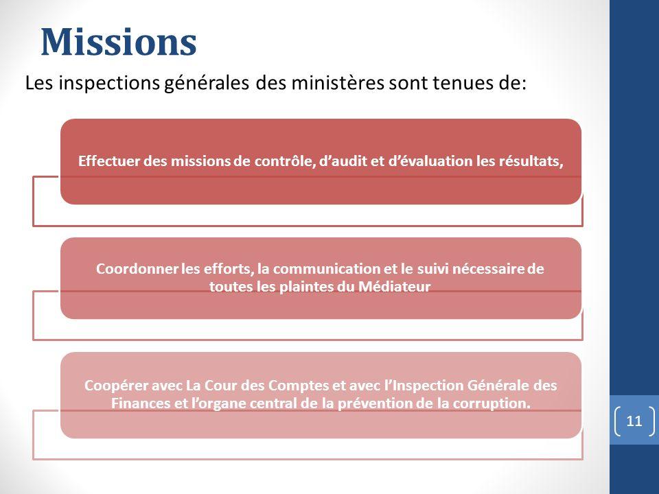 Missions Les inspections générales des ministères sont tenues de: