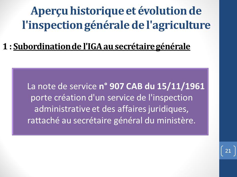 1 : Subordination de l IGA au secrétaire générale