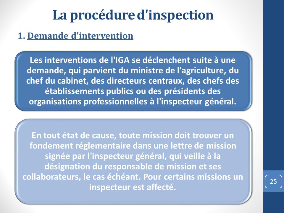 La procédure d inspection