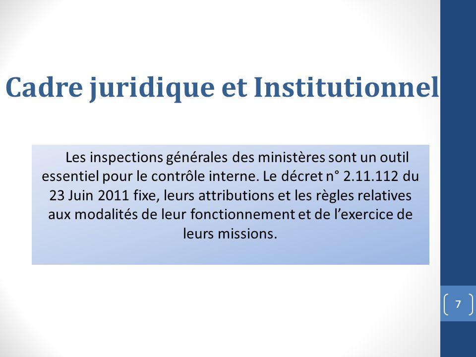 Cadre juridique et Institutionnel