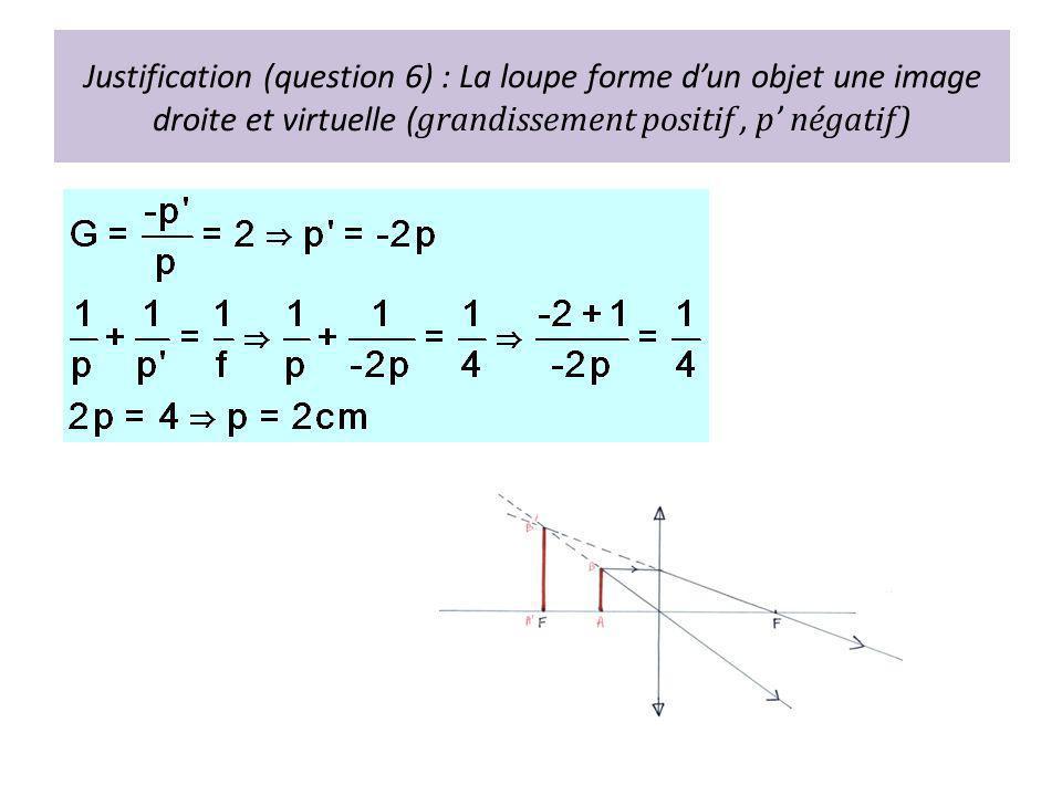 Justification (question 6) : La loupe forme d'un objet une image droite et virtuelle (grandissement positif , p' négatif)