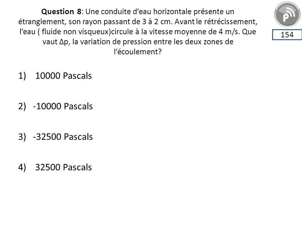 1) 10000 Pascals 2) -10000 Pascals 3) -32500 Pascals 4) 32500 Pascals