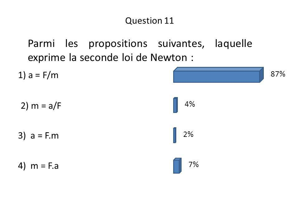 Question 11 Parmi les propositions suivantes, laquelle exprime la seconde loi de Newton : 1) a = F/m.