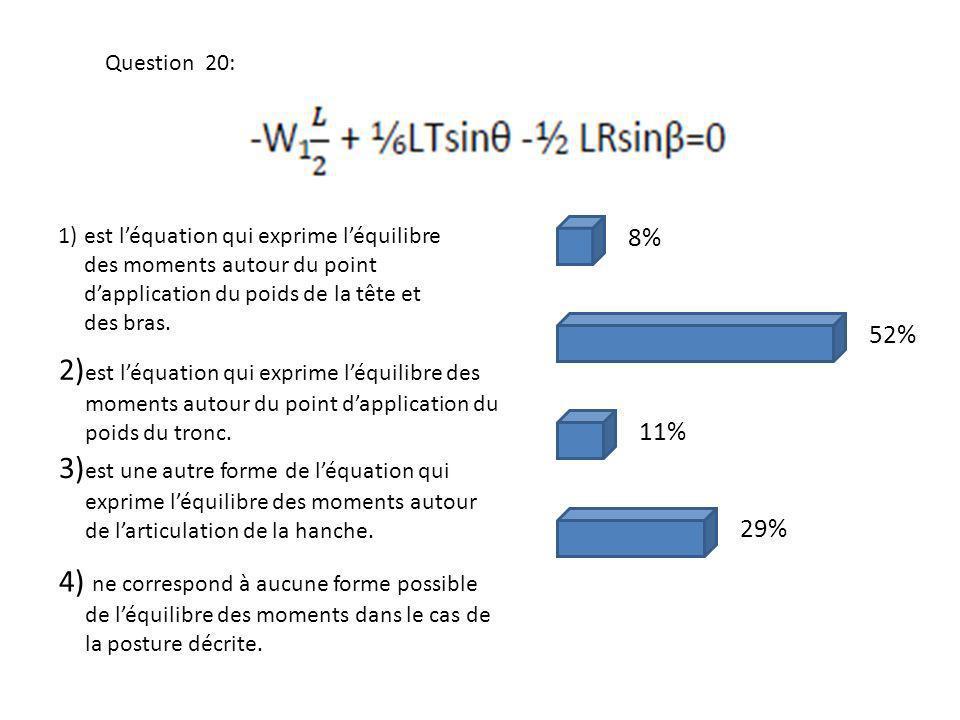 Question 20: 1) est l'équation qui exprime l'équilibre des moments autour du point d'application du poids de la tête et des bras.