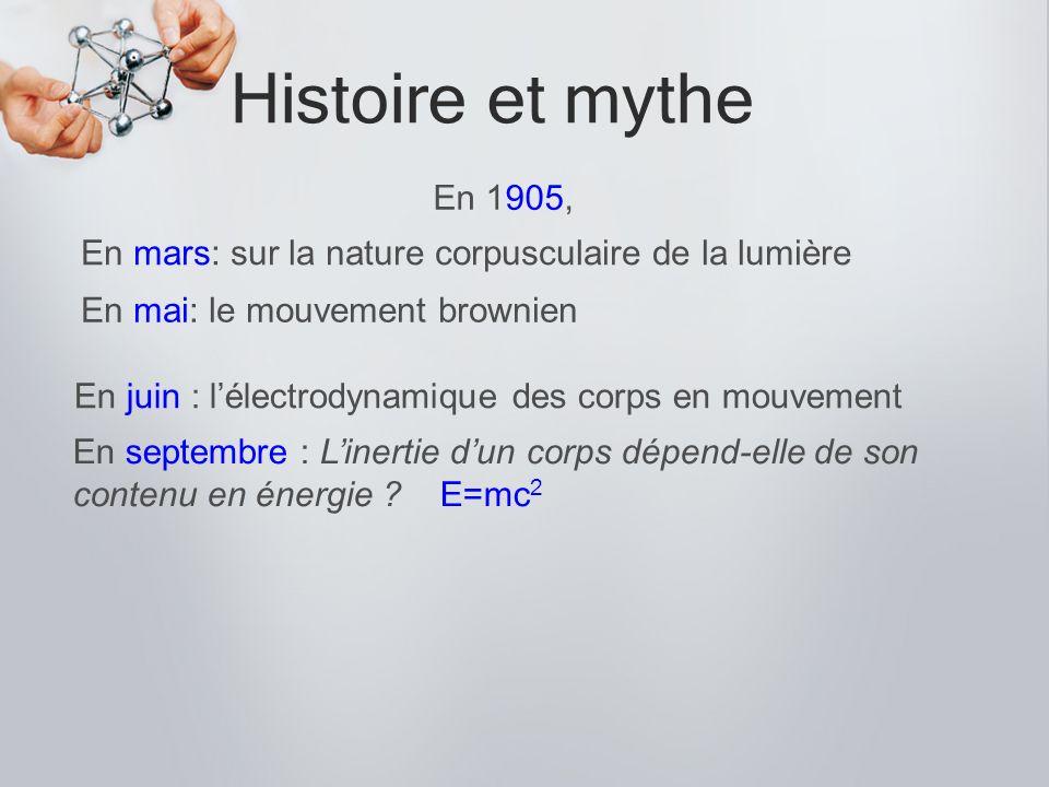 Histoire et mythe En 1905, En mars: sur la nature corpusculaire de la lumière. En mai: le mouvement brownien.