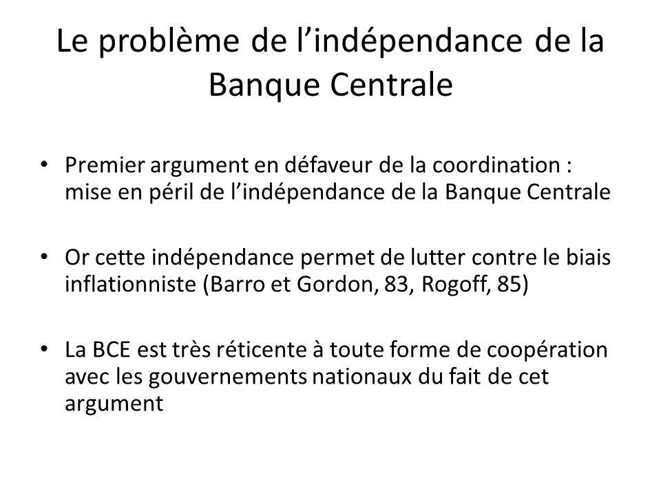 Le problème de l'indépendance de la Banque Centrale