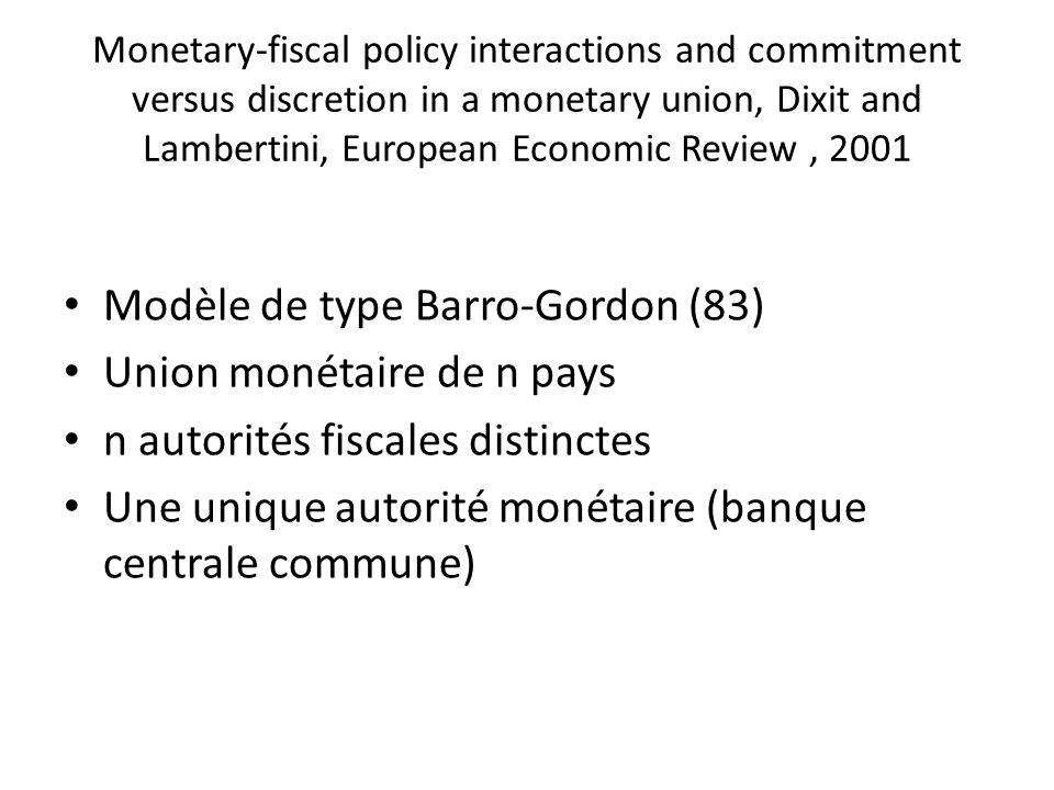 Modèle de type Barro-Gordon (83) Union monétaire de n pays