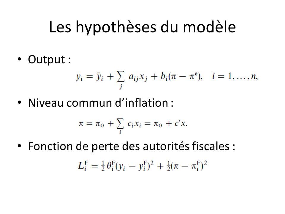 Les hypothèses du modèle