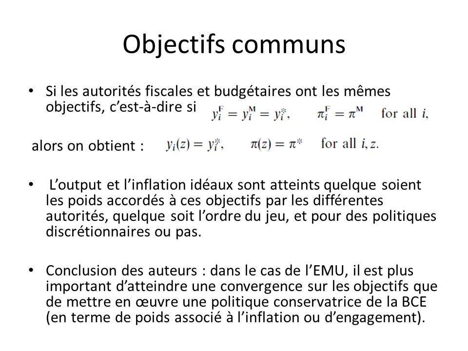 Objectifs communs Si les autorités fiscales et budgétaires ont les mêmes objectifs, c'est-à-dire si.