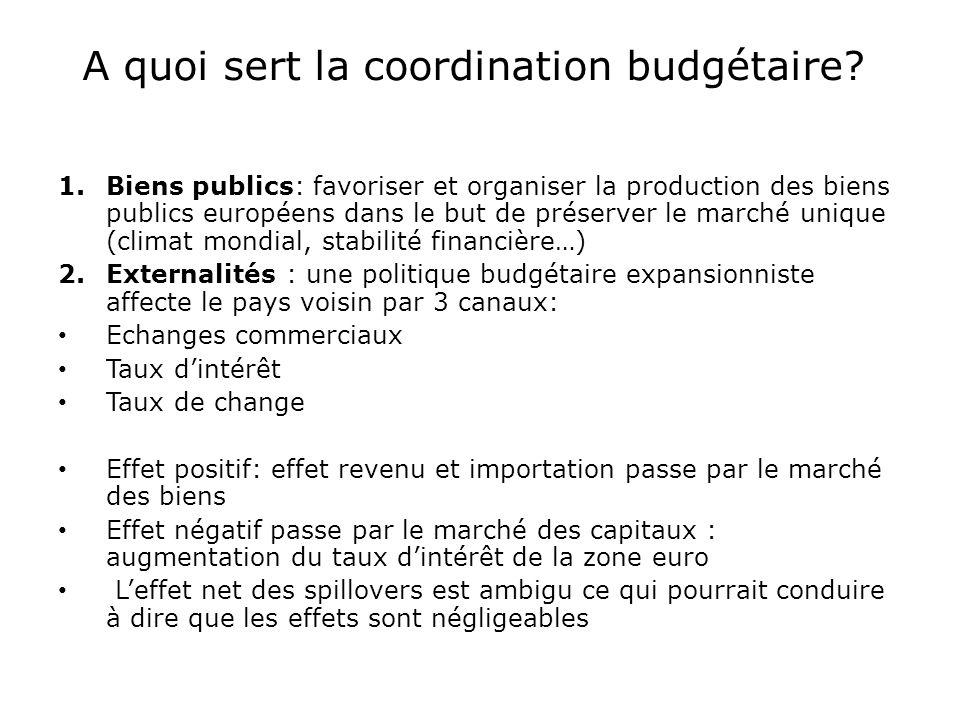 A quoi sert la coordination budgétaire