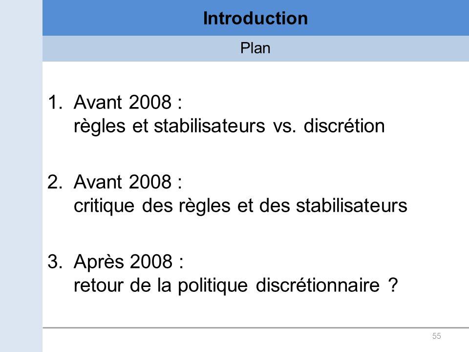 Avant 2008 : règles et stabilisateurs vs. discrétion