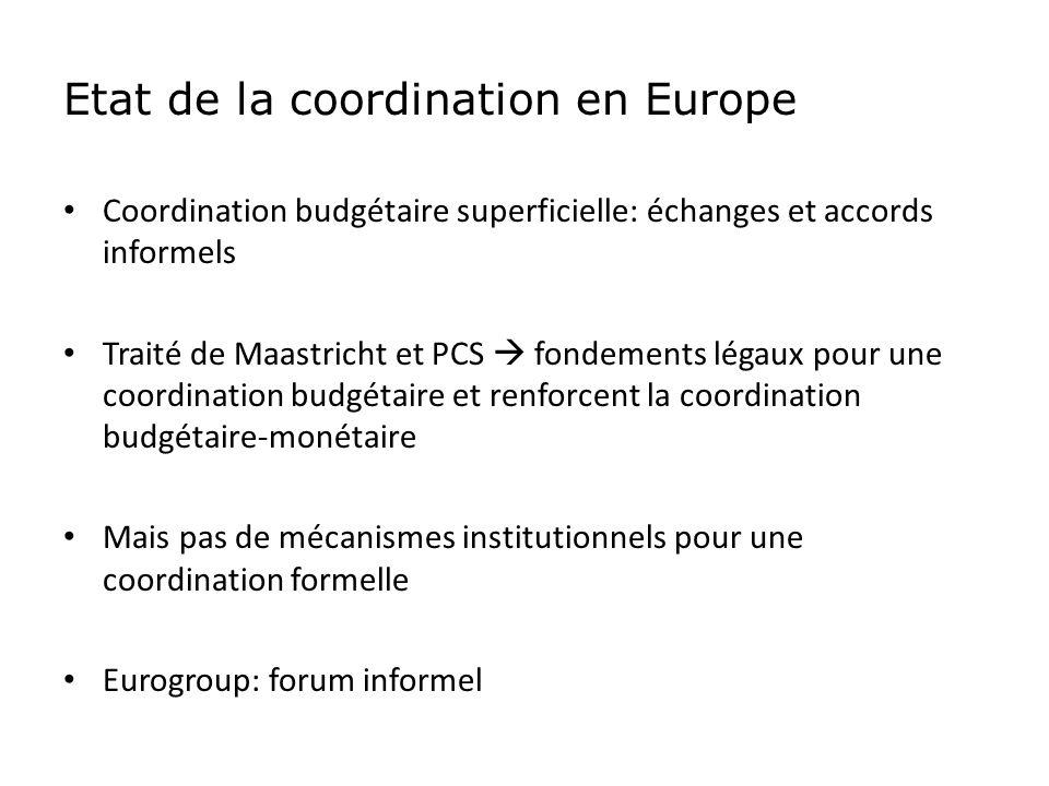 Etat de la coordination en Europe
