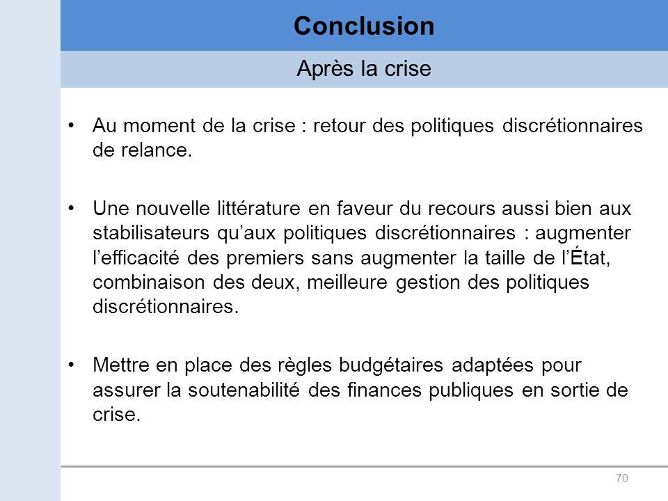 Conclusion Après la crise