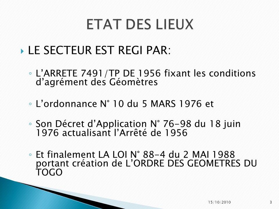 ETAT DES LIEUX LE SECTEUR EST REGI PAR: