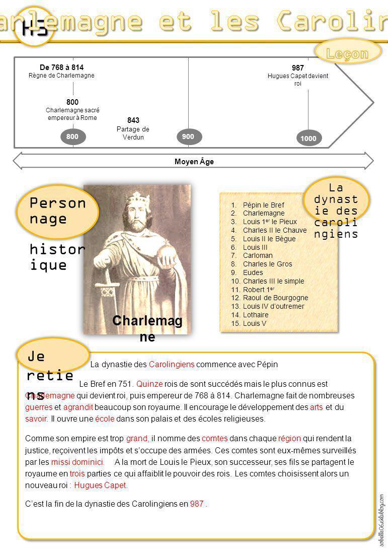 Charlemagne et les Carolingiens