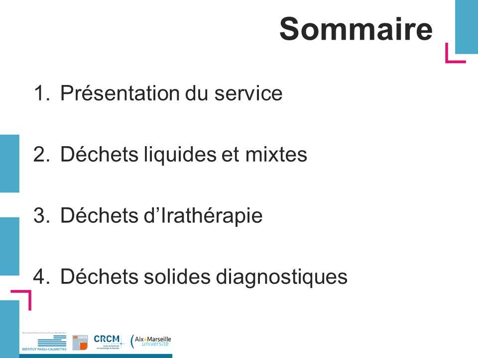 Sommaire Présentation du service Déchets liquides et mixtes