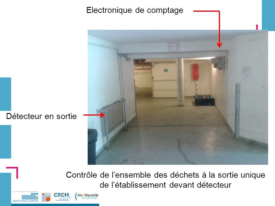 Electronique de comptage