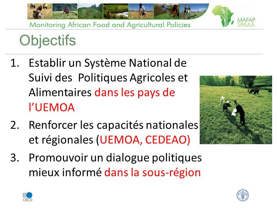 Objectifs Establir un Système National de Suivi des Politiques Agricoles et Alimentaires dans les pays de l'UEMOA.